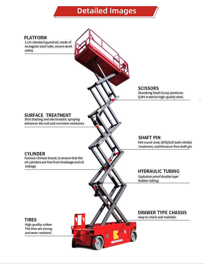 Electric-Scissor-Lift-Platform.jpg